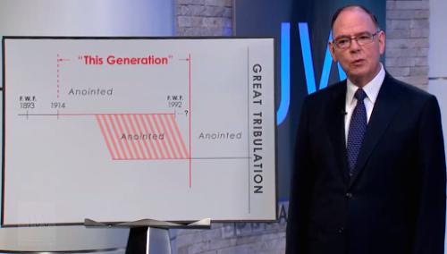 STAY ALIVE 'TIL 2132!  Generation (X′+X″) <= (1914+λ[A′]-α[A′]+λ[A″]-α[A″]-x) <= 2132